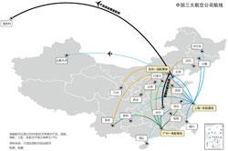 中国三大航空公司航线