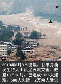 甘肃省甘南藏族自治州舟曲县发生特大山洪泥石流灾害