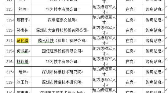 腾讯CEO马化腾领 房补 引争议