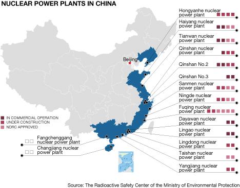 Chinas Nuclear Energy Program PostFukushima  China Bystander