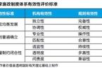 中国反腐路在何方
