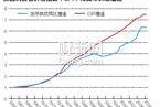 诊治中国通胀