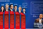 2012美国总统大选 共和党谁与奥巴马争锋