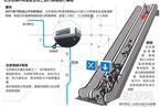 北京地铁4号线发生向上运行扶梯倒行事故