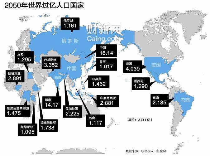 我国总人口约占世界人口的_人口普查