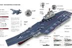 瓦良格号航母原苏联设计技术参数示意图
