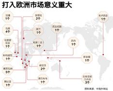 从1991年至今,中海外在境外共有27个项目,多数集中在非洲