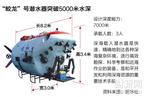 """""""蛟龙""""号潜水器突破5000米水深"""