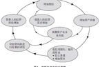 杠杆率、期限转换和金融稳定:超越巴塞尔协议III的挑战