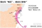 """强台风""""梅花"""":路径长 影响广"""