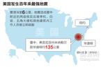 美国发生百年来最强地震