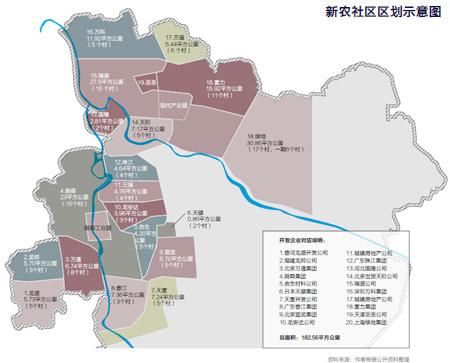 政商黑一体:京畿香河圈地运动内幕