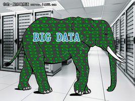 大数据在互联网金融发展中的作用