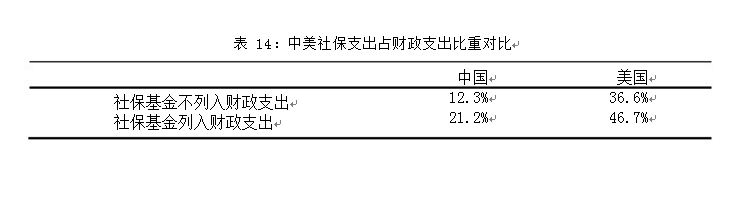 西南财大发表中国家庭收入不平等报告