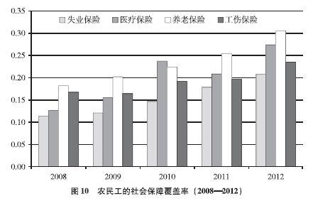 人口迁移的趋势_中国人口迁移趋势图