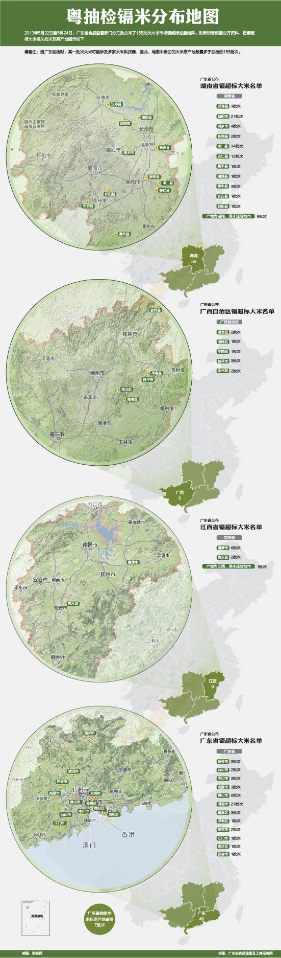 广东三次镉米抽查结果分布图