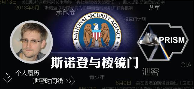 棱镜门,国家安全局,NSA,网络监视,斯诺登,Edward Snowden