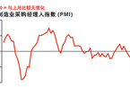 汇丰中国制造业PMI达半年来高点
