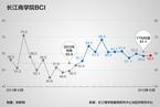 长江商学院BCI微升 盈利预期改善