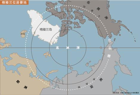 单一脆弱的经济结构,令格陵兰除矿业之外没有太多