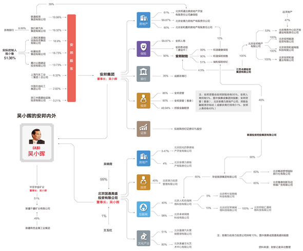 腾讯组织结构图