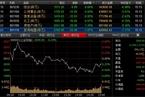 IPO重启一波三折 A股兵临2000点