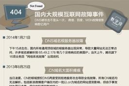 国内大规模互联网故障事件 DNS常中招