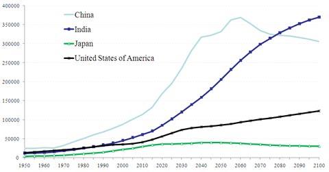 中国人口老龄化_中国人口负增长