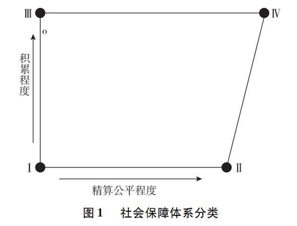 zd3图1