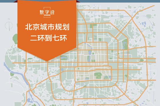 北京城市规划 二环到七环