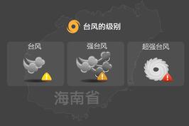 盘点对海南影响较大的四次超强台风