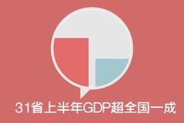 31省上半年GDP超全国一成 增速均未达标