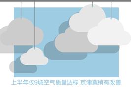 上半年仅9城空气质量达标 京津冀稍有改善