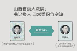 山西省委现状:书记换人 四常委职位空缺