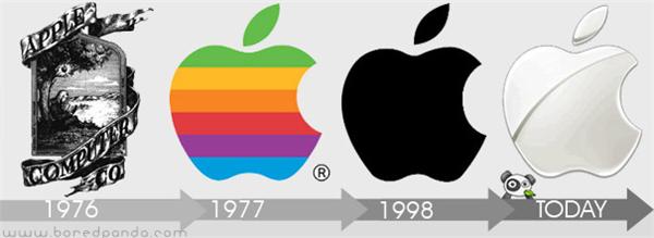 这个月,东方航空公司也进行了换标。航空公司作为国内品牌意识比较强的一类企业,其换标动作自然吸引了不少目光。全新东航Logo正式亮相,说来也是继去年实施员工换装后的、品牌形象建设之最新动作。   东航新Logo突破了上世纪80年代国内企业普遍采用的圆框设计风格,优化了工业设计痕迹浓重的对称式硬朗线条,转而使用更加灵动舒展的流畅线型,同时保留红蓝品牌基准色,并通过飞燕的姿态巧妙地勾勒出东航的英文首字母CE,整体更加简洁、直观、大气和国际范。这个高飞的新形象彰显出其开拓创新之精神。   看了这么些Logo