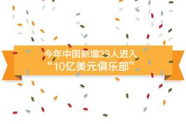 """今年中国新增33人进入""""10亿美元俱乐部"""""""