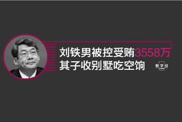 刘铁男被控受贿3558万 其子收别墅吃空饷