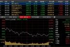 沪港通买入额收缩 两地股市集体下跌