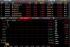 银行股涨逾3% 沪指早盘站上2700点