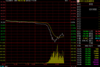 比亚迪:暴跌可能源于市场交易行为