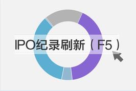 今年中企IPO活跃 刷新多项纪录