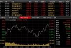 券商股回暖 两市缩量震荡