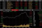 金融股午后莫名抽风 沪指摸高3405点后跳水