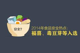 2014年食品安全热点:福喜、毒豆芽等入选