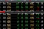 早盘黑色星期一 金融股大面积跌停(更新)