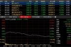 两融减杠杆血战 金融股、期指全线跌停