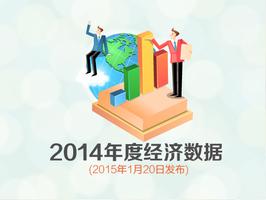 2014年度经济数据速览