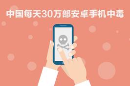 中国每天30万部安卓手机中毒