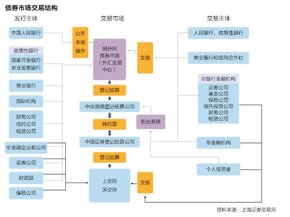 前臺設計結構圖