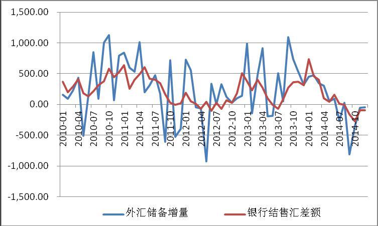 """内外""""两难""""下的中国货币政策"""